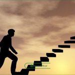 Cara menjadi Pengusaha atau Entrepreneur yang Sukses